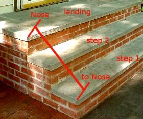 diagram describing the nose to nose measurement for steps